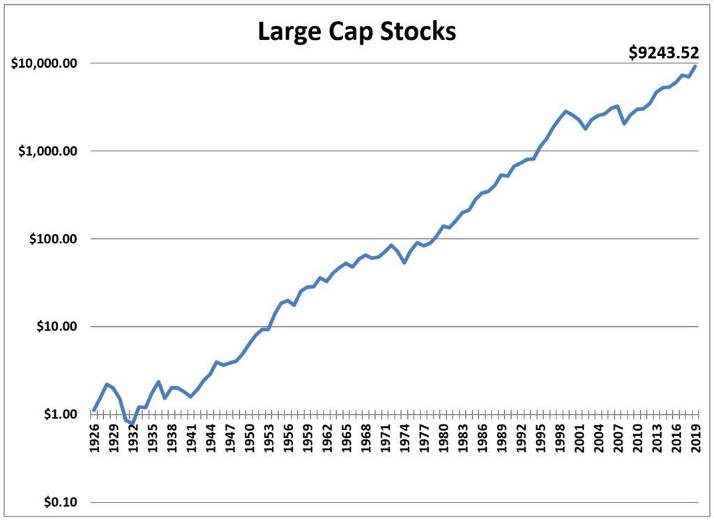 Stocks as at Dec 31 2019 v1